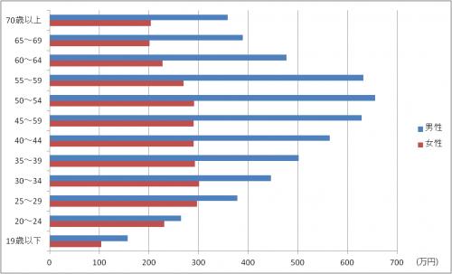 incomedata02