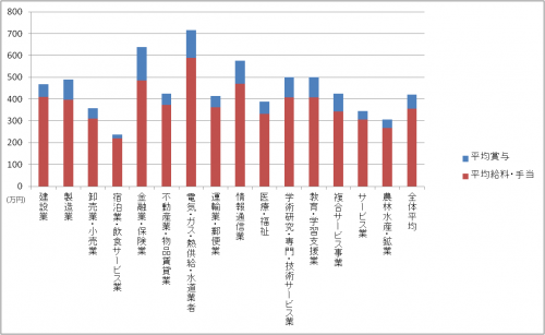 incomedata6