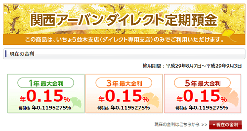 関西アーバン銀行 金利