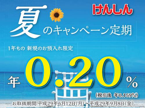 兵庫県信用組合 金利