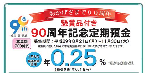 大阪シティ信用金庫 金利