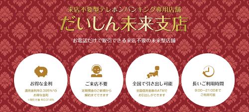 大阪信用金庫 金利